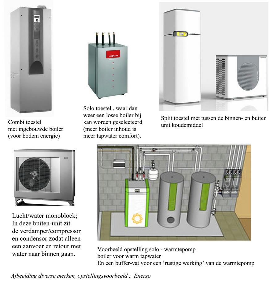 Warmtepomp merken vergelijken